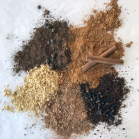 Diy pumpkin spice mix 800 652x780